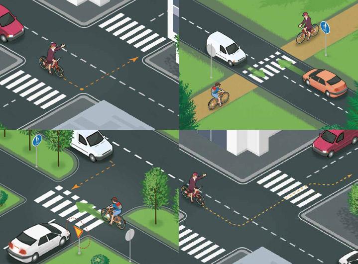 pyöräilytesti