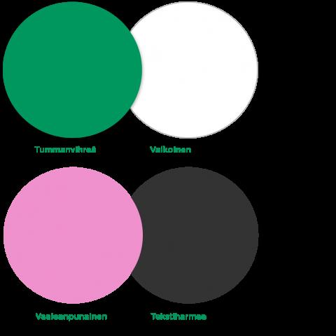 MAL värit