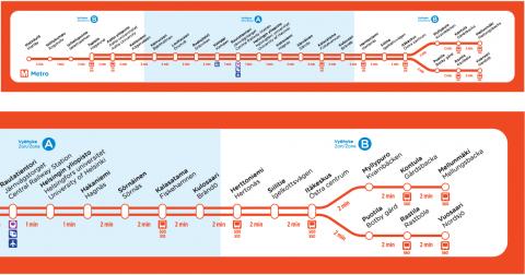 Vyöhykkeet metrokartassa