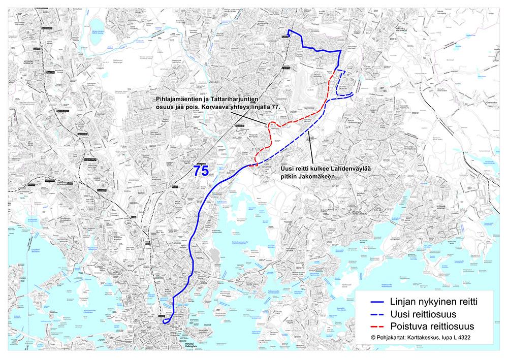 Linjan 75 reitti 14.8.2017 alkaen