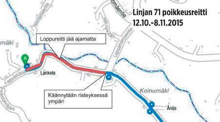 Linja 71 ei aja Lepsämäenjoentien päätepysäkille 12.10.-8.11.
