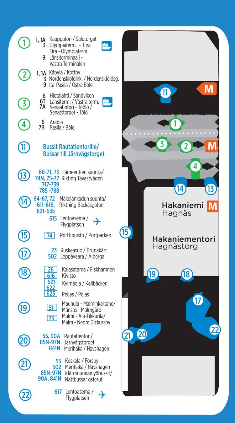 Hakaniemen lähtölaiturit 15.8.2016 alkaen