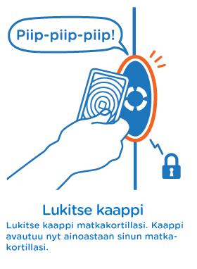 Lukitse kaappi matkakortillasi. Kaappi avautuu nyt ainoastaan sinun matkakortillasi.