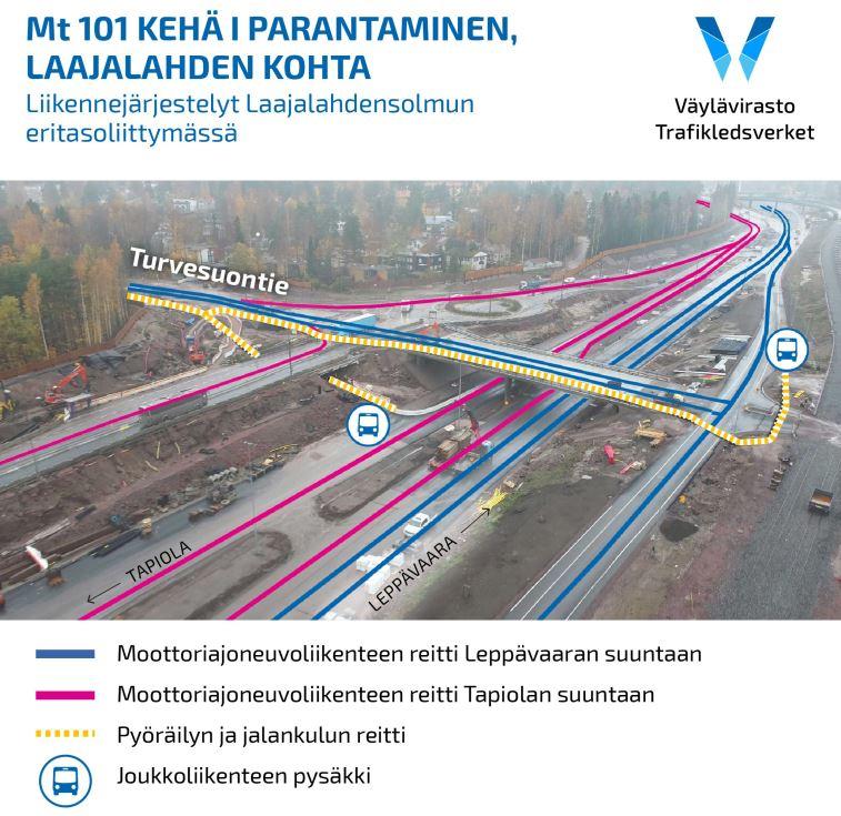 Kartta uusista liikennejärjestelyistä