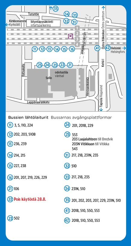 Lahtolaiturimuutoksia Leppavaaran Bussiterminaalissa 28 8 5 9 Hsl