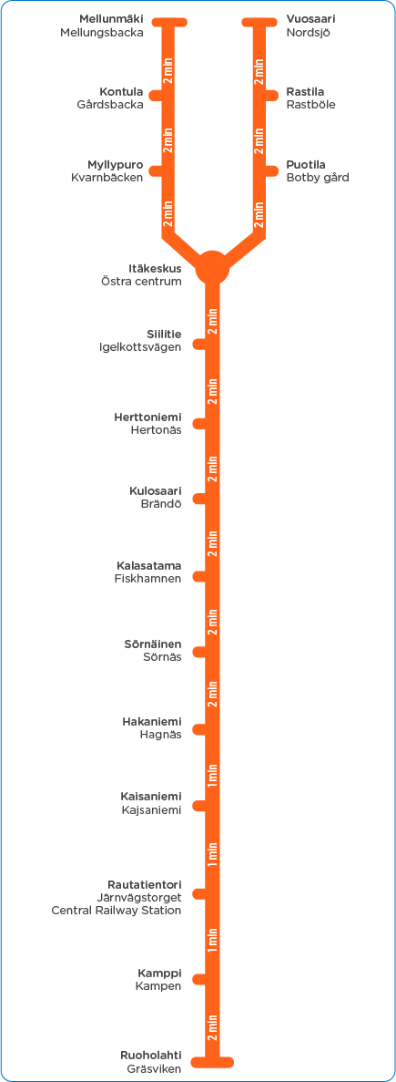 The map of the Helsinki metro 435x1187 MapPorn