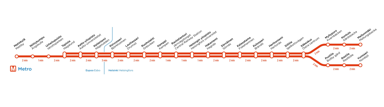 Metrokartta 18.11.2017 alkaen