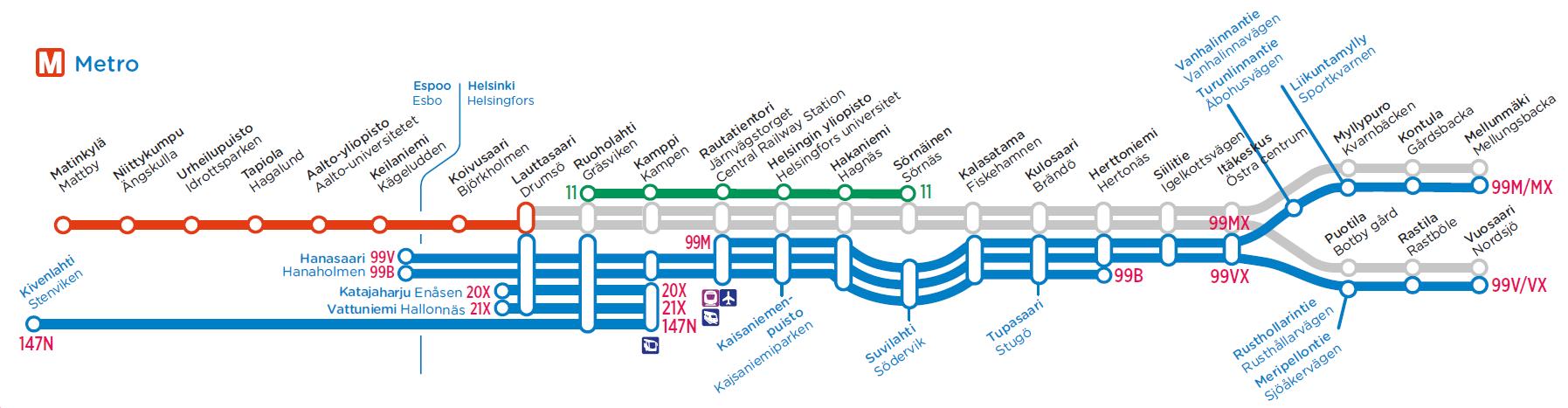 Metroa korvaavat linjat