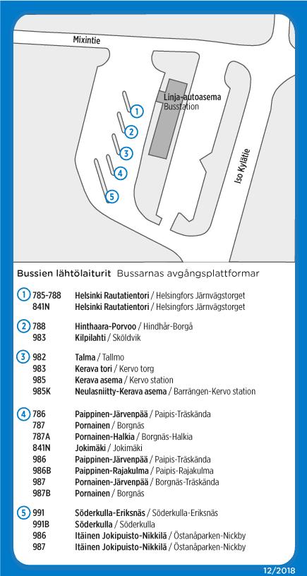 Nikkilän linja-autoaseman laiturit