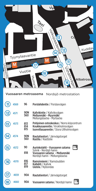 Vuosaaren bussien lähtölaiturit 15.8.2016 alkaen